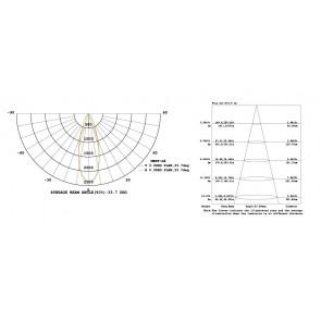 LED-IRIDE-3P-BCO Proiettore Cromo Led...